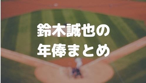 鈴木誠也の年俸まとめ
